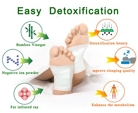 Foot Detox Classes by Odfreeware