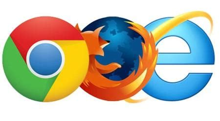 google chrome firefox internet explorer google chrome is now the world s top web browser says