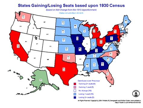 apportionment of house seats by state us history apportionment