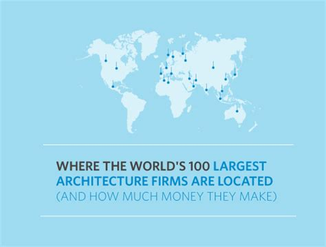 top architecture firms in the world the 100 largest architecture firms in the world archdaily