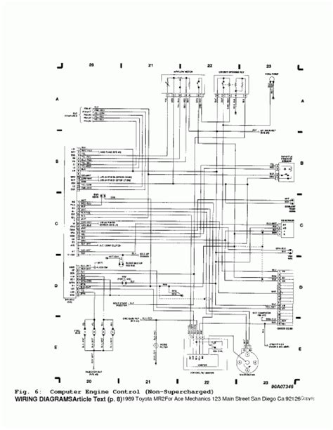 pdf ebook 1989 toyota mr2 wiring diagrams