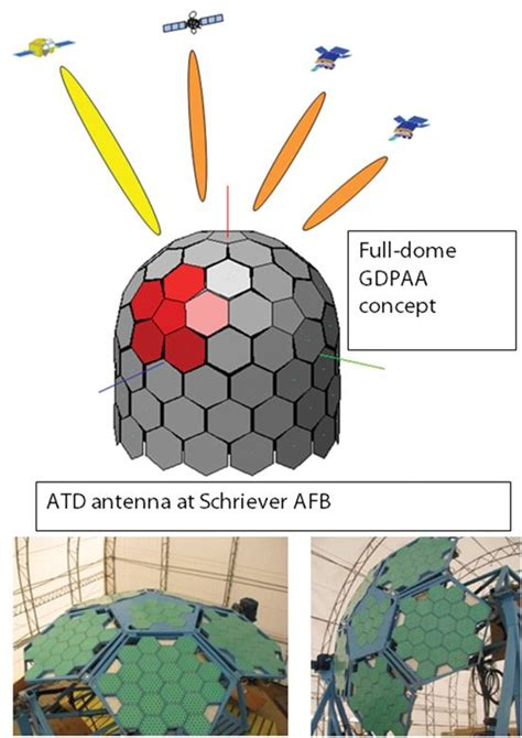 geodesic dome phased array antenna demonstrates tt c capacity gt wright patterson afb gt article