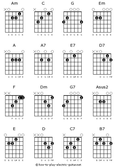 guitar chord diagrams for beginners guitar chord chart for beginners printable basic guitar