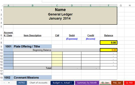 Church Tithing Excel Template Charlotte Clergy Coalition Church Tithing Excel Template