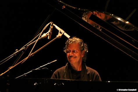 chick corea 301 moved permanently