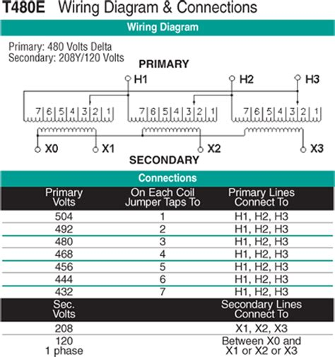 480v to 208v transformer wiring diagram get free image