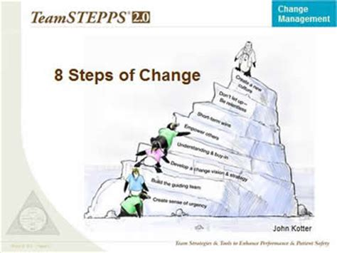 8 Steps To by Teamstepps 2 0 Module 8 Change Management Agency For