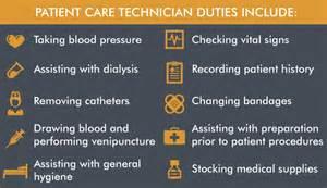 Patient Care Technician Duties by Patient Care Technician Career Outlook Vista College