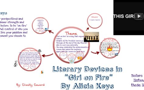 symbolism literary device    literary symbol