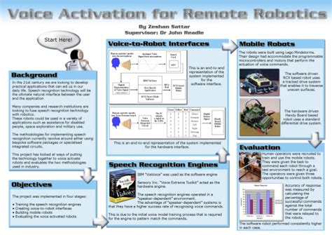 poster presentation templates for ece voice activation for remote robotics 2004