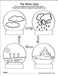 Printable water cycle worksheets for preschools | Water