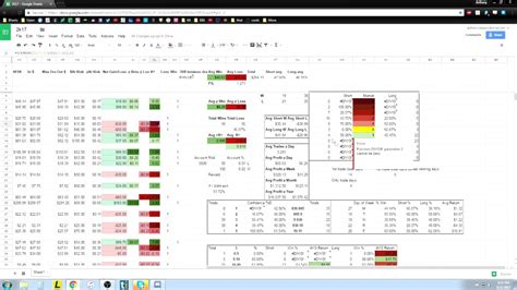 Trading Journal On Google Spreadsheets Youtube Forex Trading Journal Template