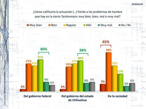 ley federal del trabajo parte 2016 gobierno de mexico ley federal de trabajo parte 2 gobierno de mexico