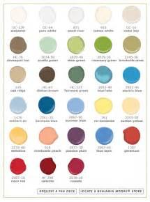 Benjamin Moor Colors by Benjamin Moore Carries A Line Of Pottery Barn Paint