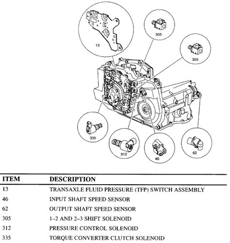 saturn l200 stereo wiring saturn free engine image for user manual