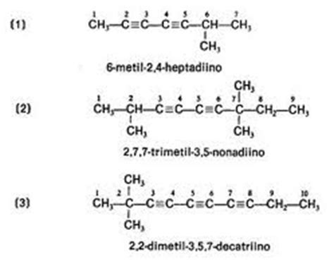 cadenas carbonadas no ramificadas quimica organica