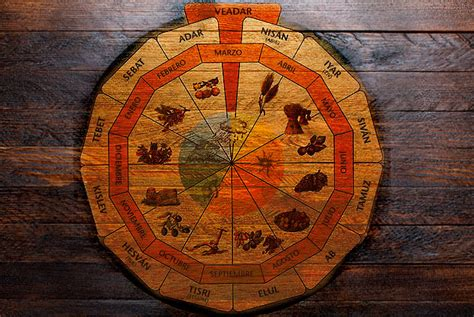 Meses Calendario Hebreo El Significado De Los Meses Calendario Hebreo