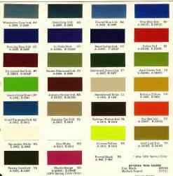 car paint color chart