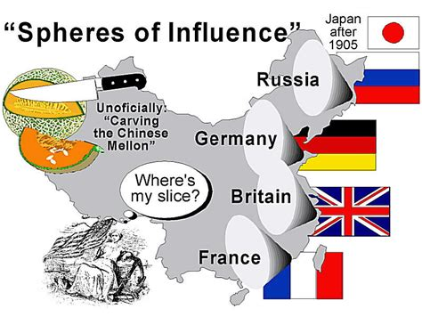 china spheres of influence political cartoon pikake