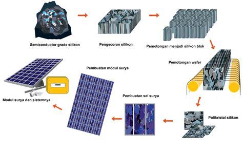 cara membuat powerbank dengan panel surya membuat sel surya sendiri bagian 1 pengolahan silikon