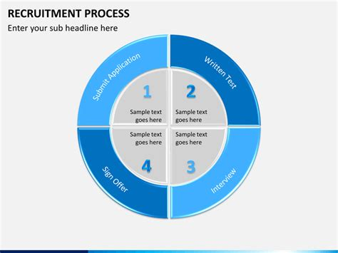 un recruitment process recruitment process powerpoint template sketchbubble