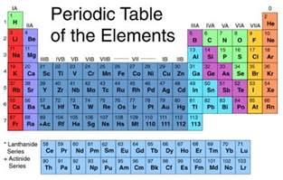 where is uranium located