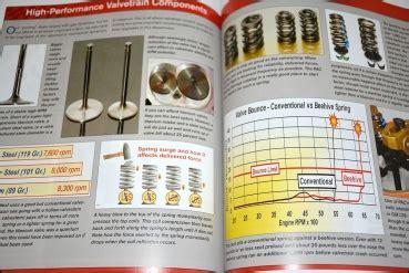 Tuning F 252 R Mini Mini Teile Amp Mehr Fachliteratur F 252 R