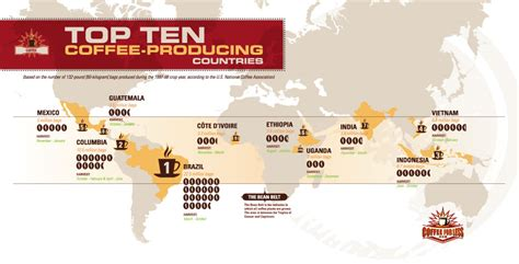 CoffeeForLess.com Learning Center   Top 10 Coffee Producing Countries   Coffee Production Map