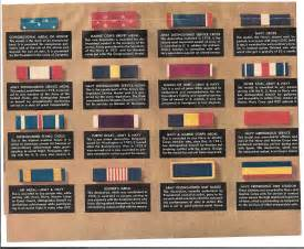 Military Decorations Military Decorations And Awards Chart Collectors Weekly