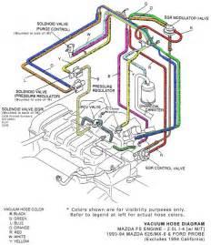 fsde 2 0l i4 vacuum hose diagrams 1993 2002 2l i4 mazda626 net forums