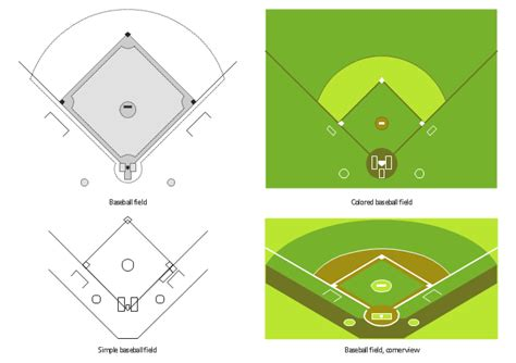 baseball position template baseball field diagram template