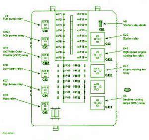 ford contour fuse box diagram auto fuse box diagram