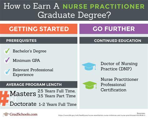 family practitioner programs practitioner programs np degree np schools