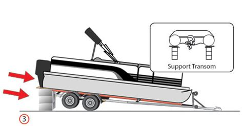 lifting pontoon boat off trailer how to lift your pontoon boat off the trailer bunks