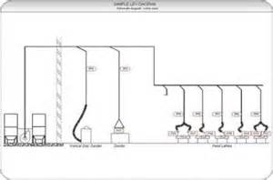 Local Exhaust Ventilation System Design Hirst Consulting Ltd Local Exhaust Ventilation Lev