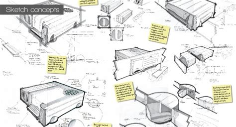 Product Layout Case Study | case studies buttonbox creative exhibition and event