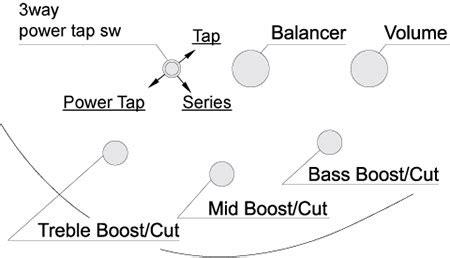 Ibanez Sr300e Pw 4 String Bass Powder White ibanez sr300e pw powder white 4 string bass guitar co uk