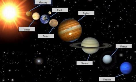 nama nama planet  gambarnya  sistem tata surya