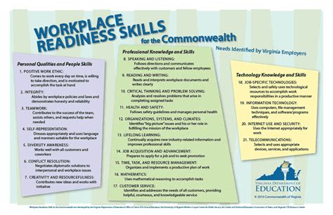 Workplace Readiness Skills Worksheets by Workplace Readiness Skills Assist Students At Any Level