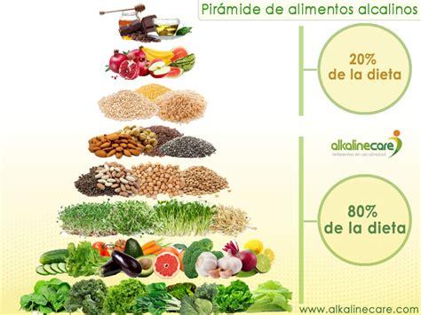 alimento alcalino las mejores web de salud equilibrio acido alcalino