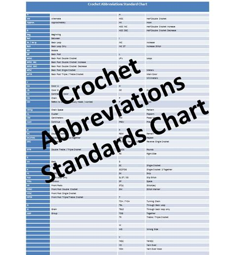 crochet pattern abbreviations crochet pattern abbreviations meanings squareone for
