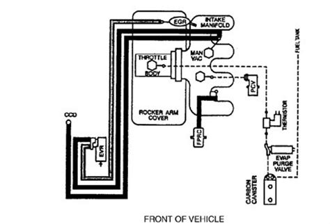 Solved Vaccume Diagram For A Ford Ranger 85 With A 2 8 V6