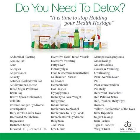 Detox Course by 1000 Images About Arbonne 30 Day Detox On