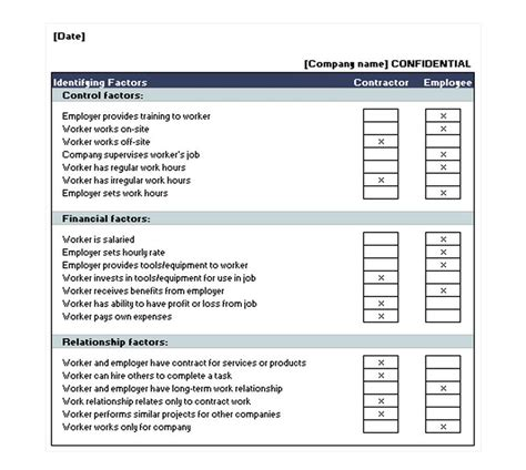 employee or independent contractor checklist template independent contractor checklist contractor checklist