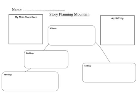story mountain template story planning mountain by torie1234 uk teaching