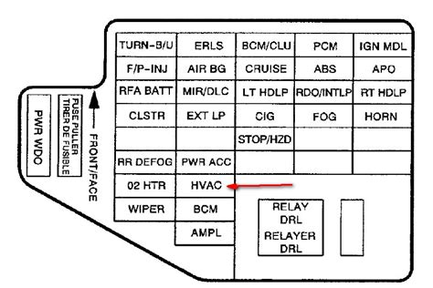 wiring diagram for 2002 sunfire wiring diagram