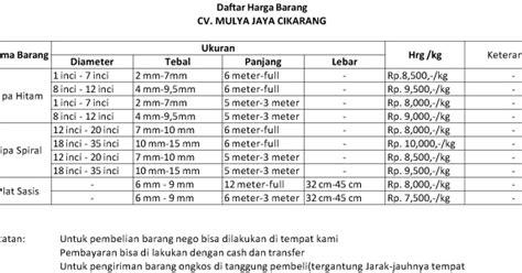 List Pipa Besi General Suppliers Engineering Contractors General