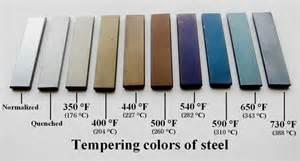 how to color stainless steel stahl anlassfarben und temperaturen uhrforum