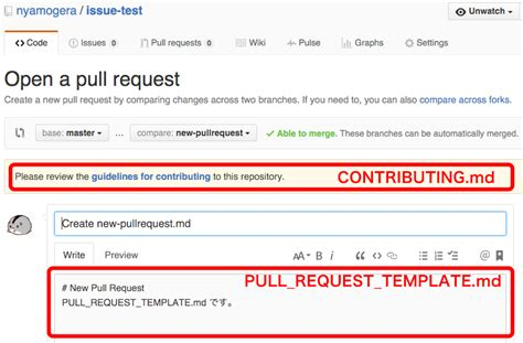 github issue template githubのissue pull requestのテンプレート機能を使おう qiita
