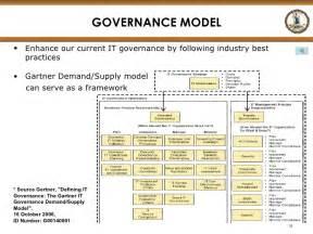 cio cao operational plan to address it governance